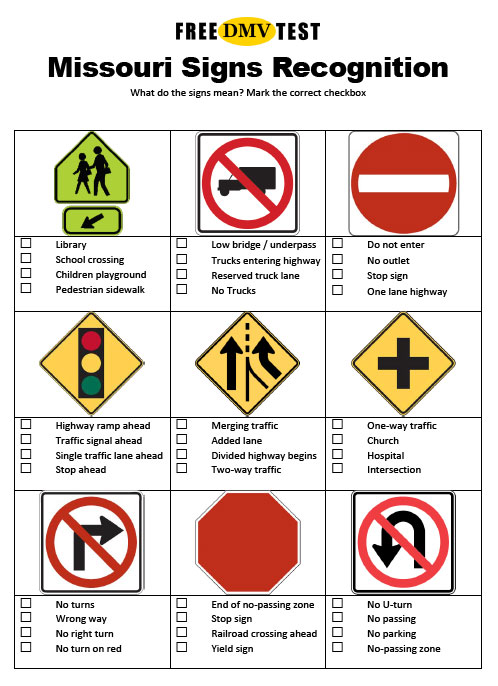 Highway Sign Recognition Study Sheet